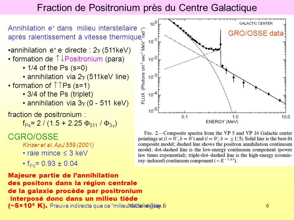 M.Cassé@iap.fr6 Fraction de Positronium près du Centre Galactique Annihilation e + dans milieu interstellaire après ralentissement à vitesse thermique annihilation e + e - directe : 2 (511keV) formation de Positronium (para) 1/4 of the Ps (s=0) annihilation via 2 (511keV line) formation of Ps (s=1) 3/4 of the Ps (triplet) annihilation via 3 (0 - 511 keV) fraction de positronium : f Ps = 2 / (1.5 + 2.25 511 / 3 ) CGRO/OSSE Kinzer et al, ApJ 559 (2001) raie mince 3 keV f Ps = 0.93 ± 0.04 Majeure partie de lannihilation des positons dans la région centrale de la galaxie procède par positronium interposé donc dans un milieu tiède (~5×10 4 K).