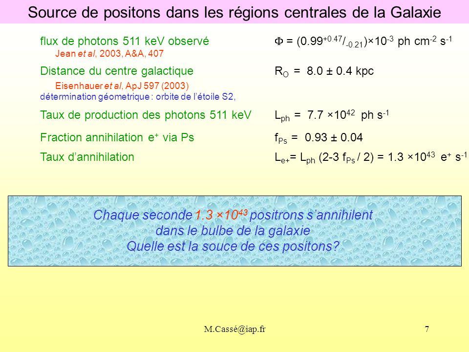 M.Cassé@iap.fr18 Annihilation de matière noire Double annihilation e + e - 2 ou 3 Ee + ~ 5-10 MeV Annihilation sur place =1/4 d -2 n 2 ds Intégrale sur la ligne de visée de la densité de la m.n.