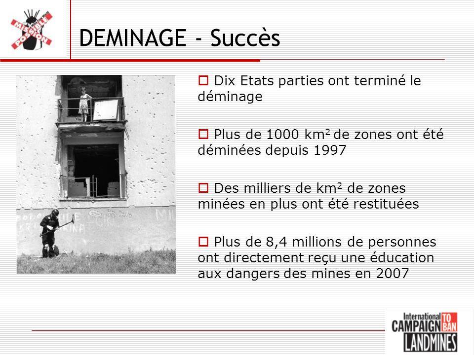 DEMINAGE - Succès Dix Etats parties ont terminé le déminage Plus de 1000 km 2 de zones ont été déminées depuis 1997 Des milliers de km 2 de zones minées en plus ont été restituées Plus de 8,4 millions de personnes ont directement reçu une éducation aux dangers des mines en 2007