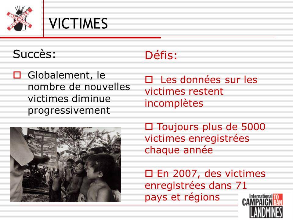 VICTIMES Succès: Globalement, le nombre de nouvelles victimes diminue progressivement Défis: Les données sur les victimes restent incomplètes Toujours plus de 5000 victimes enregistrées chaque année En 2007, des victimes enregistrées dans 71 pays et régions