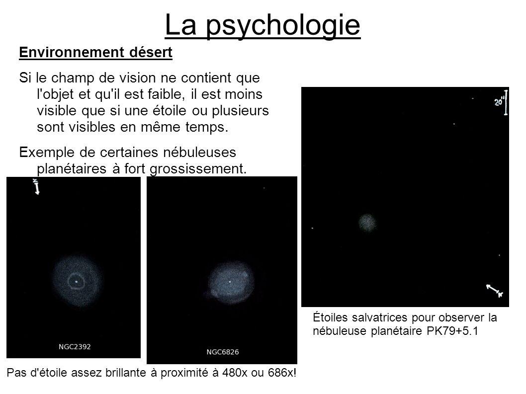La psychologie Environnement désert Si le champ de vision ne contient que l'objet et qu'il est faible, il est moins visible que si une étoile ou plusi