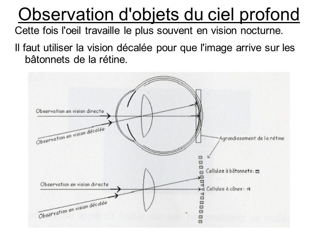 Observation d'objets du ciel profond Cette fois l'oeil travaille le plus souvent en vision nocturne. Il faut utiliser la vision décalée pour que l'ima
