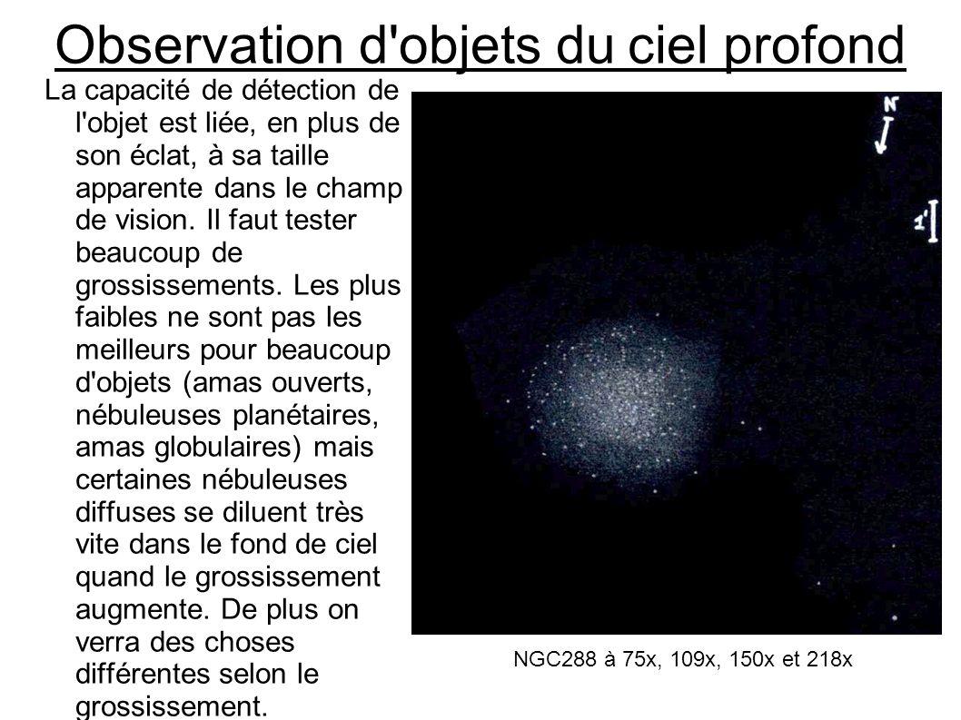 Observation d'objets du ciel profond La capacité de détection de l'objet est liée, en plus de son éclat, à sa taille apparente dans le champ de vision