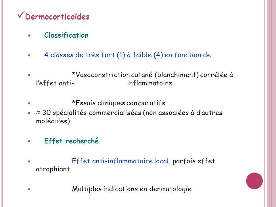 Corticothérapies locales Corticothérapies locales Corticoïdes inhalés: traitement de fond de lasthme Molécules : béclométasone, dexaméthasone, budésonide..
