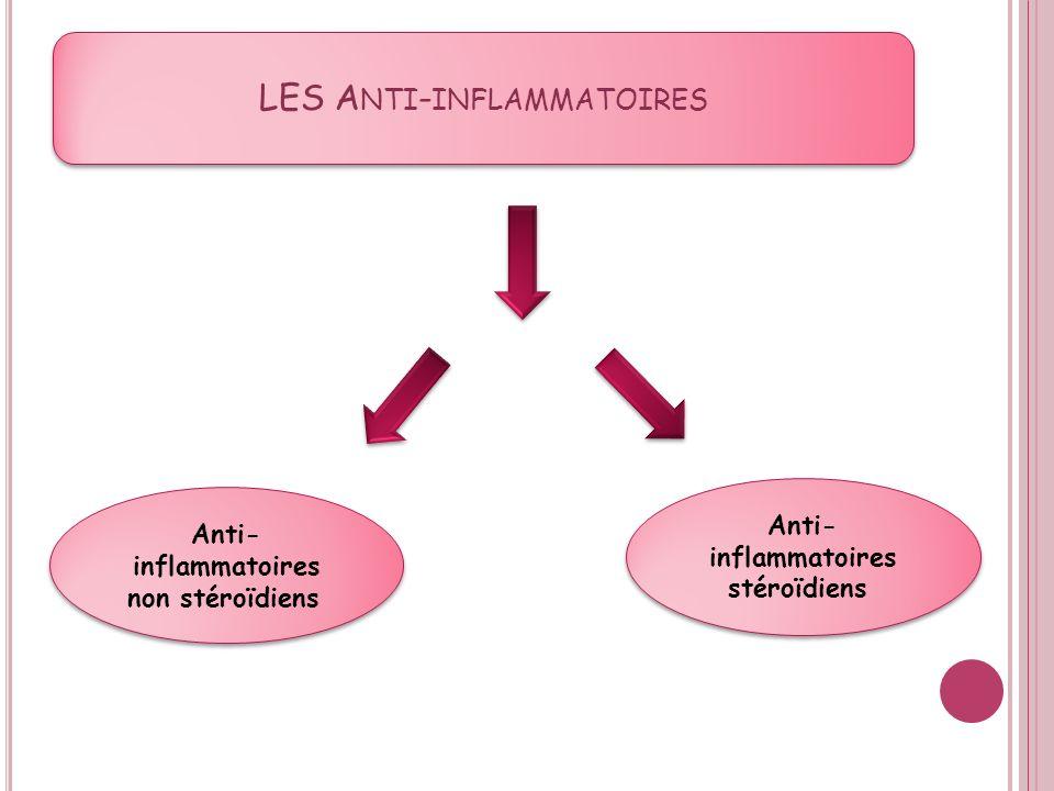 RAPPELS Linflammation est un processus général de défense et dadaptation de lorganisme à toute agression tissulaire.