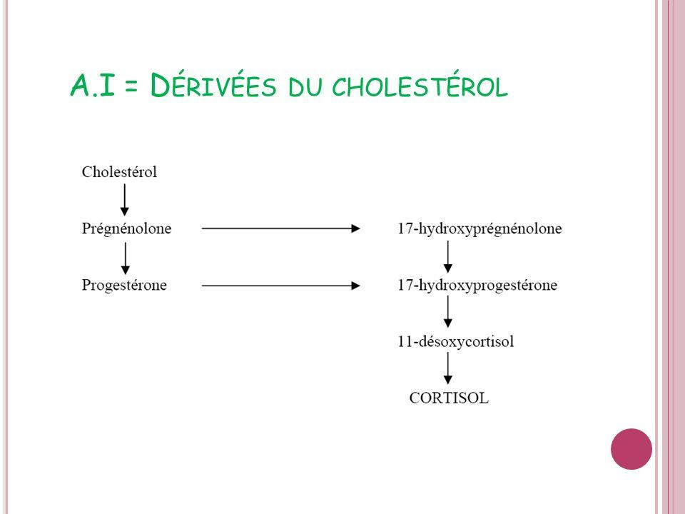 A NTI - INFLAMMATOIRES STÉROÏDIENS A- Définition Un anti-inflammatoire est un médicament destiné à combattre une inflammationmédicamentinflammation L es corticoïdes ou corticostéroïdes synthétiser par la glande corticosurrénale >.