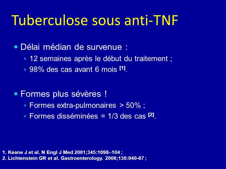 Tuberculose sous anti-TNF Délai médian de survenue : 12 semaines après le début du traitement ; 98% des cas avant 6 mois [1]. Formes plus sévères ! Fo