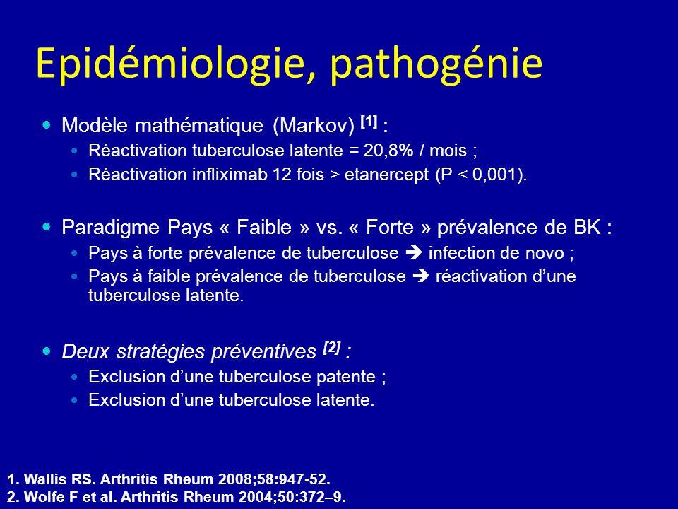 Epidémiologie, pathogénie Modèle mathématique (Markov) [1] : Réactivation tuberculose latente = 20,8% / mois ; Réactivation infliximab 12 fois > etanercept (P < 0,001).