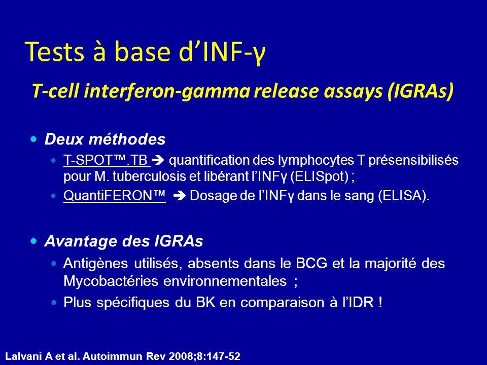 Tests à base dINF-γ T-cell interferon-gamma release assays (IGRAs) Deux méthodes T-SPOT.TB quantification des lymphocytes T présensibilisés pour M. tu
