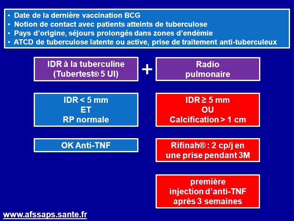 Date de la dernière vaccination BCG Notion de contact avec patients atteints de tuberculose Pays dorigine, séjours prolongés dans zones dendémie ATCD