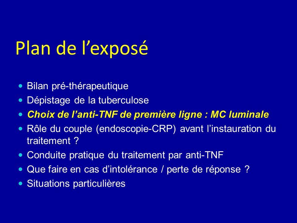 Plan de lexposé Bilan pré-thérapeutique Dépistage de la tuberculose Choix de lanti-TNF de première ligne : MC luminale Rôle du couple (endoscopie-CRP) avant linstauration du traitement .