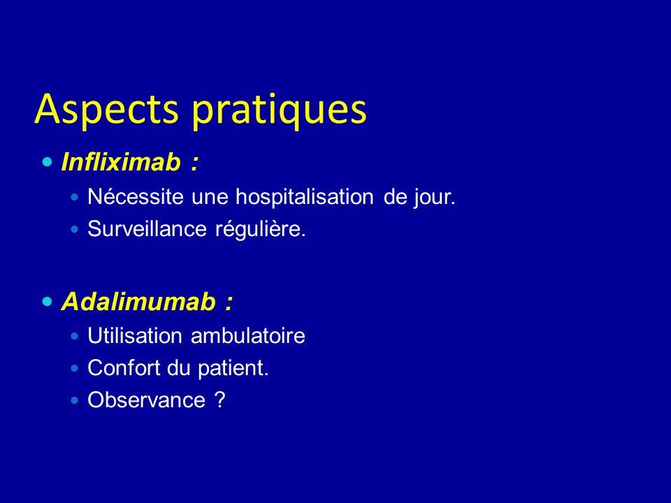 Aspects pratiques Infliximab : Nécessite une hospitalisation de jour. Surveillance régulière. Adalimumab : Utilisation ambulatoire Confort du patient.