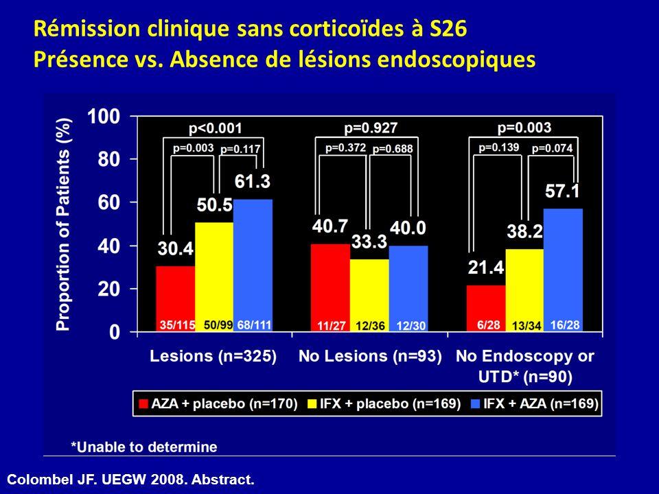 Rémission clinique sans corticoïdes à S26 Présence vs.