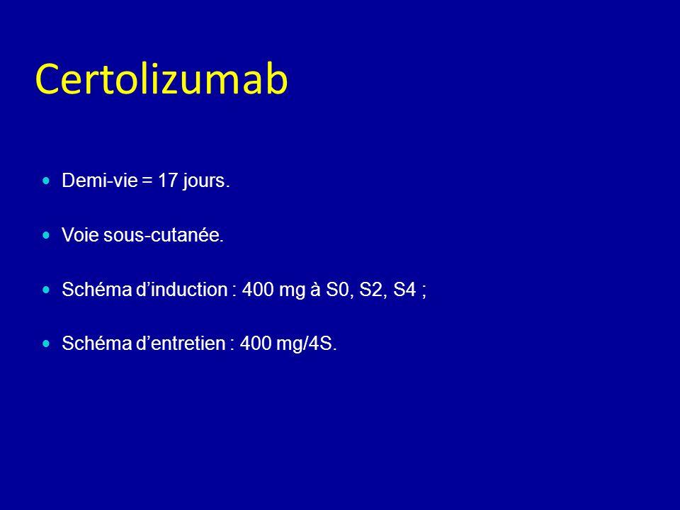 Certolizumab Demi-vie = 17 jours. Voie sous-cutanée. Schéma dinduction : 400 mg à S0, S2, S4 ; Schéma dentretien : 400 mg/4S.