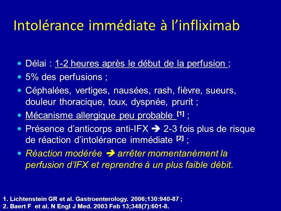 Intolérance immédiate à linfliximab Délai : 1-2 heures après le début de la perfusion ; 5% des perfusions ; Céphalées, vertiges, nausées, rash, fièvre, sueurs, douleur thoracique, toux, dyspnée, prurit ; Mécanisme allergique peu probable [1] ; Présence danticorps anti-IFX 2-3 fois plus de risque de réaction dintolérance immédiate [2] ; Réaction modérée arrêter momentanément la perfusion dIFX et reprendre à un plus faible débit.