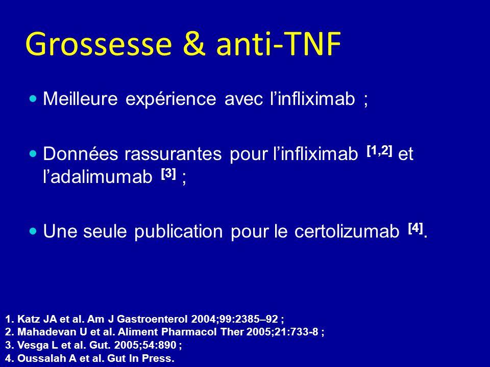 Grossesse & anti-TNF Meilleure expérience avec linfliximab ; Données rassurantes pour linfliximab [1,2] et ladalimumab [3] ; Une seule publication pour le certolizumab [4].