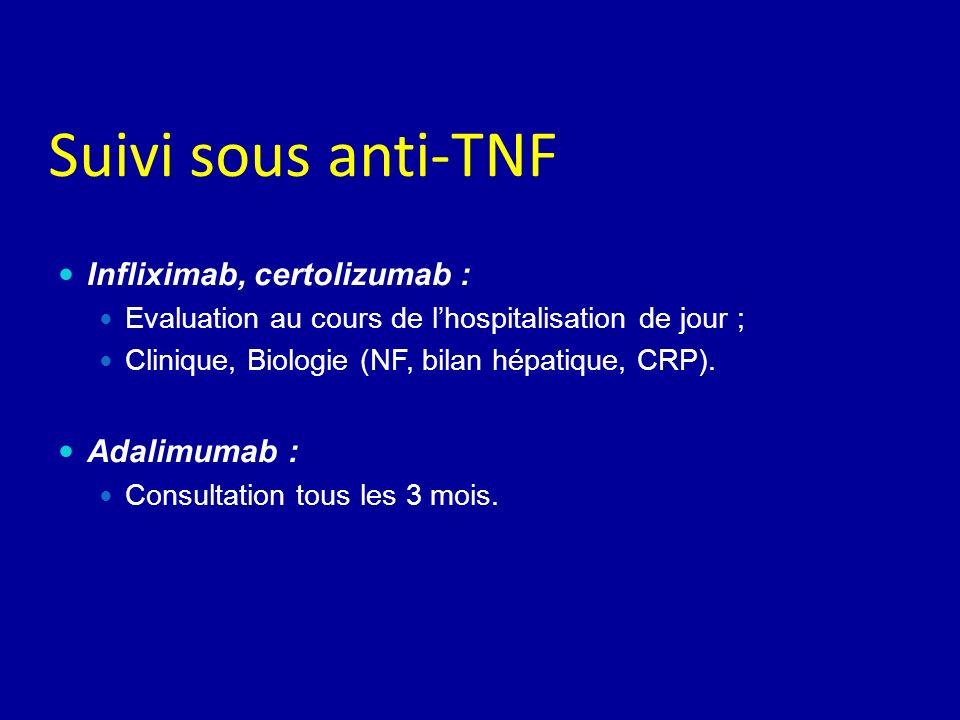 Suivi sous anti-TNF Infliximab, certolizumab : Evaluation au cours de lhospitalisation de jour ; Clinique, Biologie (NF, bilan hépatique, CRP).