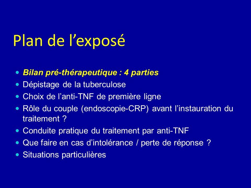 Plan de lexposé Bilan pré-thérapeutique : 4 parties Dépistage de la tuberculose Choix de lanti-TNF de première ligne Rôle du couple (endoscopie-CRP) a