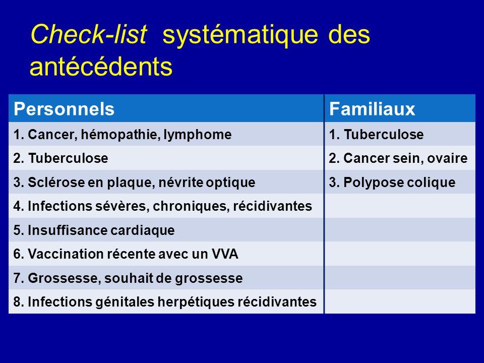 PersonnelsFamiliaux 1. Cancer, hémopathie, lymphome1. Tuberculose 2. Tuberculose2. Cancer sein, ovaire 3. Sclérose en plaque, névrite optique3. Polypo