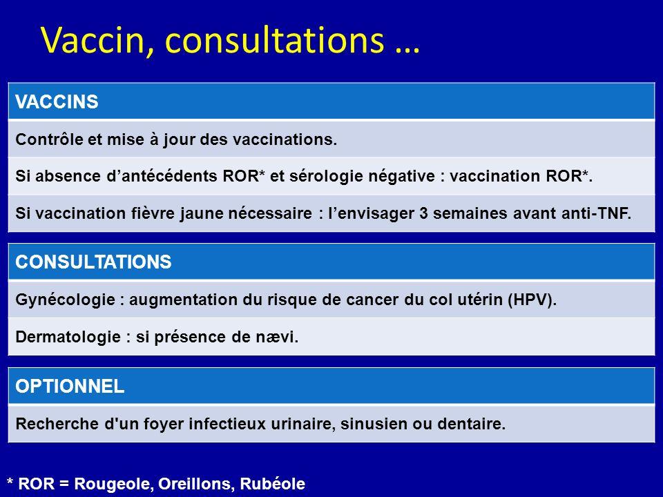 VACCINS Contrôle et mise à jour des vaccinations. Si absence dantécédents ROR* et sérologie négative : vaccination ROR*. Si vaccination fièvre jaune n