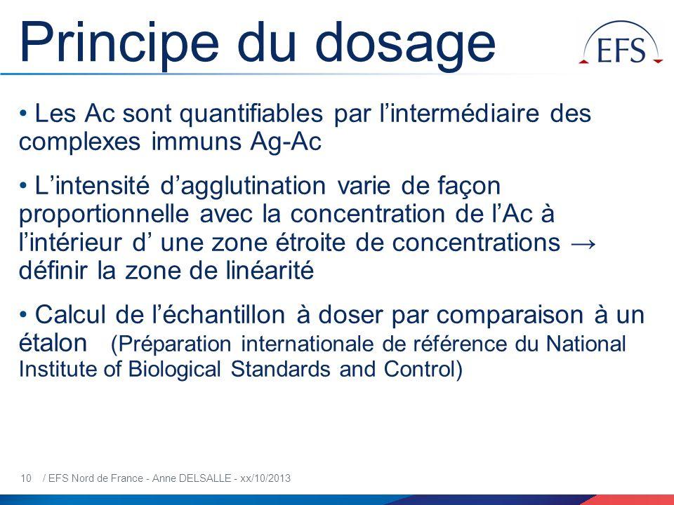 10 / EFS Nord de France - Anne DELSALLE - xx/10/2013 Principe du dosage Les Ac sont quantifiables par lintermédiaire des complexes immuns Ag-Ac Linten