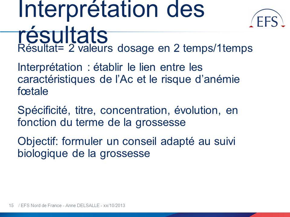 15 / EFS Nord de France - Anne DELSALLE - xx/10/2013 Interprétation des résultats Résultat= 2 valeurs dosage en 2 temps/1temps Interprétation : établi