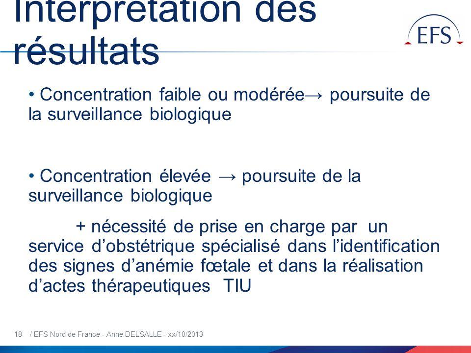 18 / EFS Nord de France - Anne DELSALLE - xx/10/2013 Interprétation des résultats Concentration faible ou modérée poursuite de la surveillance biologi