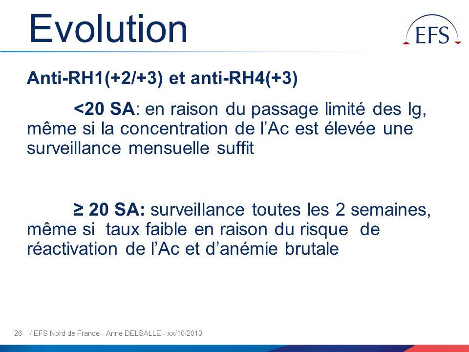 26 / EFS Nord de France - Anne DELSALLE - xx/10/2013 Evolution Anti-RH1(+2/+3) et anti-RH4(+3) <20 SA: en raison du passage limité des Ig, même si la