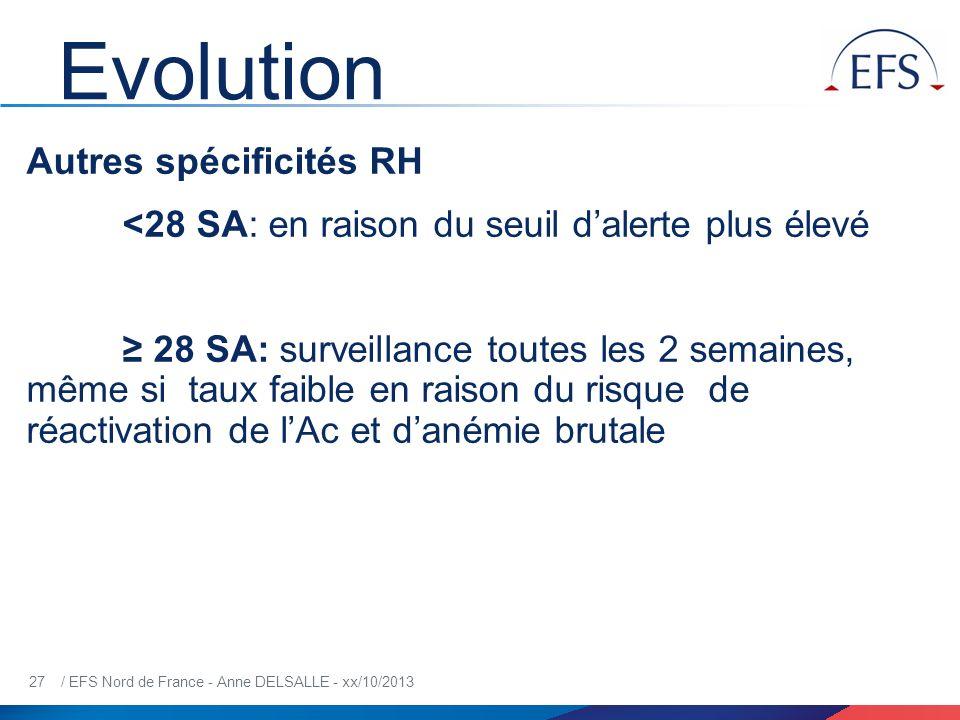 27 / EFS Nord de France - Anne DELSALLE - xx/10/2013 Evolution Autres spécificités RH <28 SA: en raison du seuil dalerte plus élevé 28 SA: surveillanc