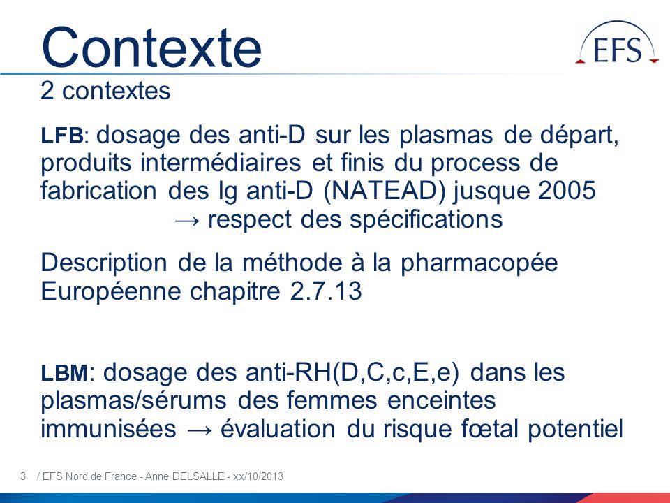 3 / EFS Nord de France - Anne DELSALLE - xx/10/2013 Contexte 2 contextes LFB: dosage des anti-D sur les plasmas de départ, produits intermédiaires et
