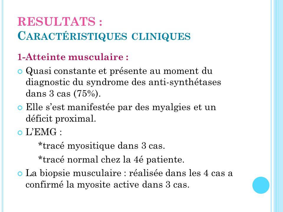 TABLEAU RECAPITULATIF DE NOS OBSERVATIONS : Age /Type de Myosite Signes pulmonaires de PIT Délai de survenue/Myosite Signes extra pulmonaires TraitementEvolution Patiente n°21: 32ans /PM Début progressif Dyspnée stade IV Après (1 mois) Myosite JO1+ Corticoïdes CYP Favorable Patiente n°2 :28ans/PM Début aigu(HIA) Détresse respiratoire Inaugurale (3 mois) Myosite JO1+ Corticoïdes +bolus +CYP Défavorable (IRC) Patiente n°3 :47ans/PM /SS Début progressif Dyspnée stade II concomitante Myosite, arthrite Arthralgie, Raynaud, JO1+ CorticoïdesFavorable Patiente n°4 :63ans/DMAInfra cliniqueAprès (6 mois)Myosite, arthrite Arthralgies, JO1+ CorticoïdesDécès (encéphalite)