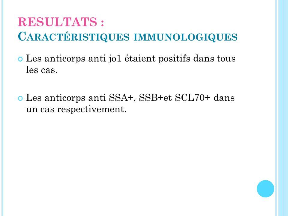 RESULTATS : C ARACTÉRISTIQUES IMMUNOLOGIQUES Les anticorps anti jo1 étaient positifs dans tous les cas. Les anticorps anti SSA+, SSB+et SCL70+ dans un