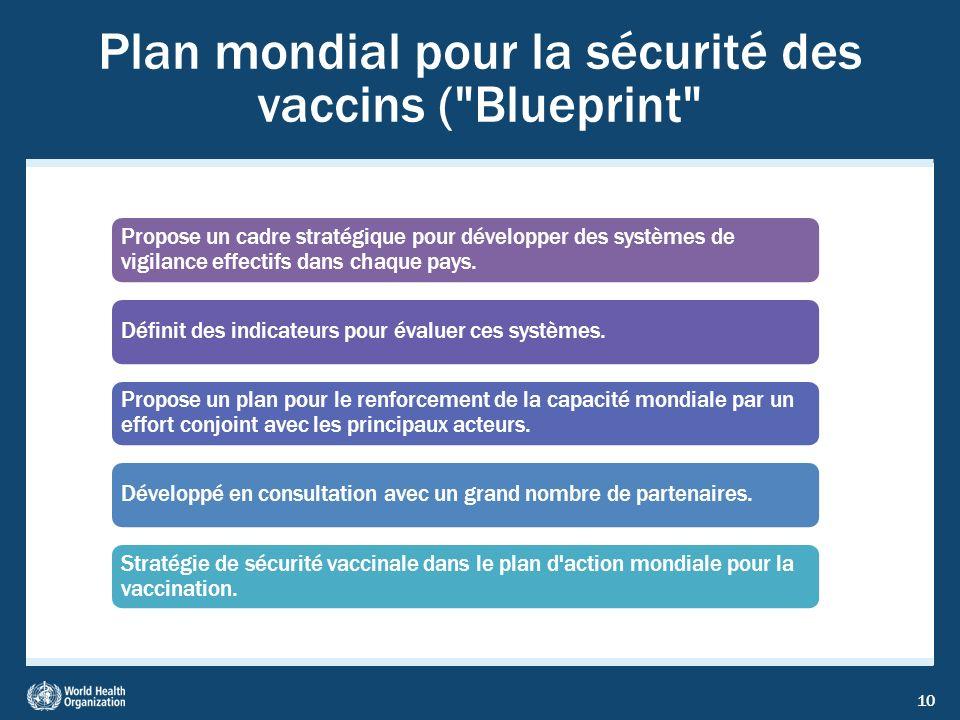 10 Plan mondial pour la sécurité des vaccins (