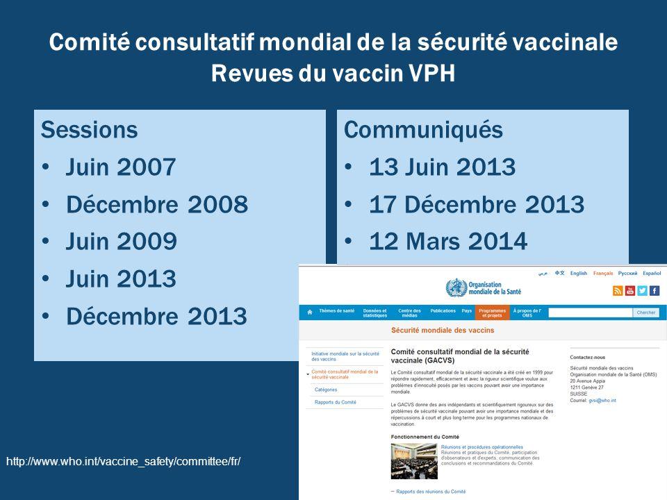 Comité consultatif mondial de la sécurité vaccinale Revues du vaccin VPH Sessions Juin 2007 Décembre 2008 Juin 2009 Juin 2013 Décembre 2013 Communiqué