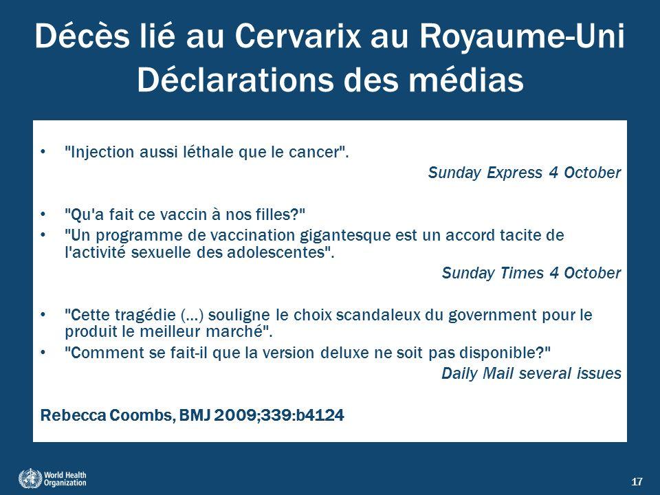 17 Décès lié au Cervarix au Royaume-Uni Déclarations des médias