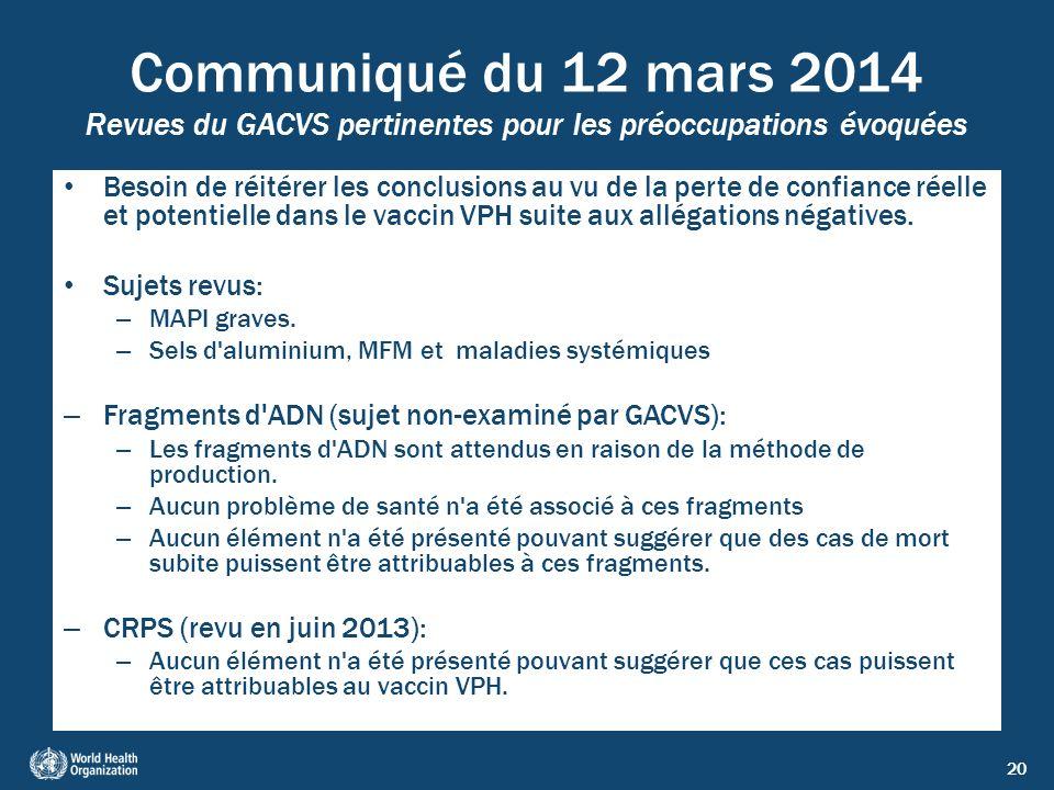 20 Communiqué du 12 mars 2014 Revues du GACVS pertinentes pour les préoccupations évoquées Besoin de réitérer les conclusions au vu de la perte de con