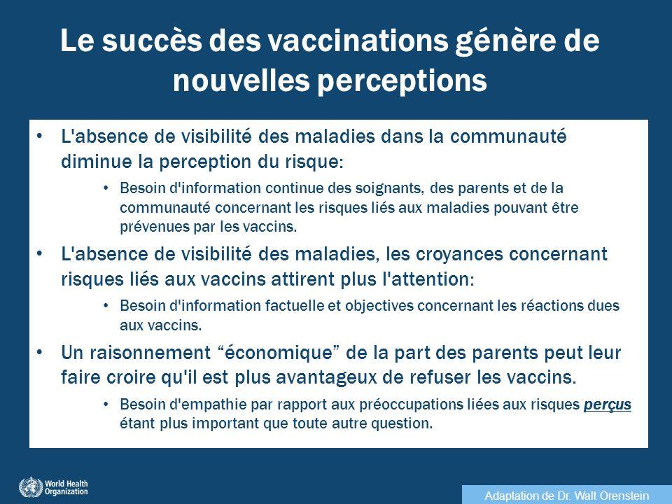 Comité consultatif mondial de la sécurité vaccinale Revues du vaccin VPH Sessions Juin 2007 Décembre 2008 Juin 2009 Juin 2013 Décembre 2013 Communiqués 13 Juin 2013 17 Décembre 2013 12 Mars 2014 http://www.who.int/vaccine_safety/committee/fr/