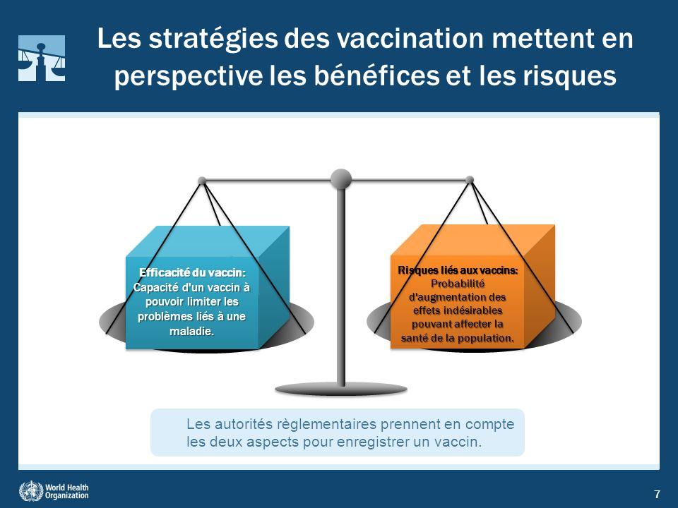 7 Les stratégies des vaccination mettent en perspective les bénéfices et les risques Les autorités règlementaires prennent en compte les deux aspects