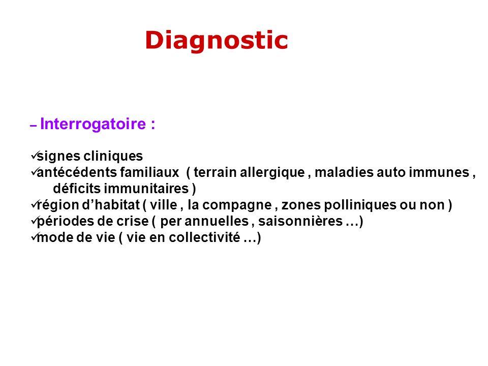 Diagnostic – Interrogatoire : signes cliniques antécédents familiaux ( terrain allergique, maladies auto immunes, déficits immunitaires ) région dhabi
