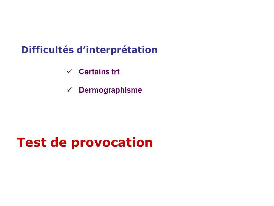 Test de provocation Difficultés dinterprétation Certains trt Dermographisme