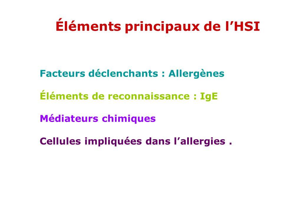 Facteurs déclenchants : Allergènes Éléments de reconnaissance : IgE Médiateurs chimiques Cellules impliquées dans lallergies. Éléments principaux de l