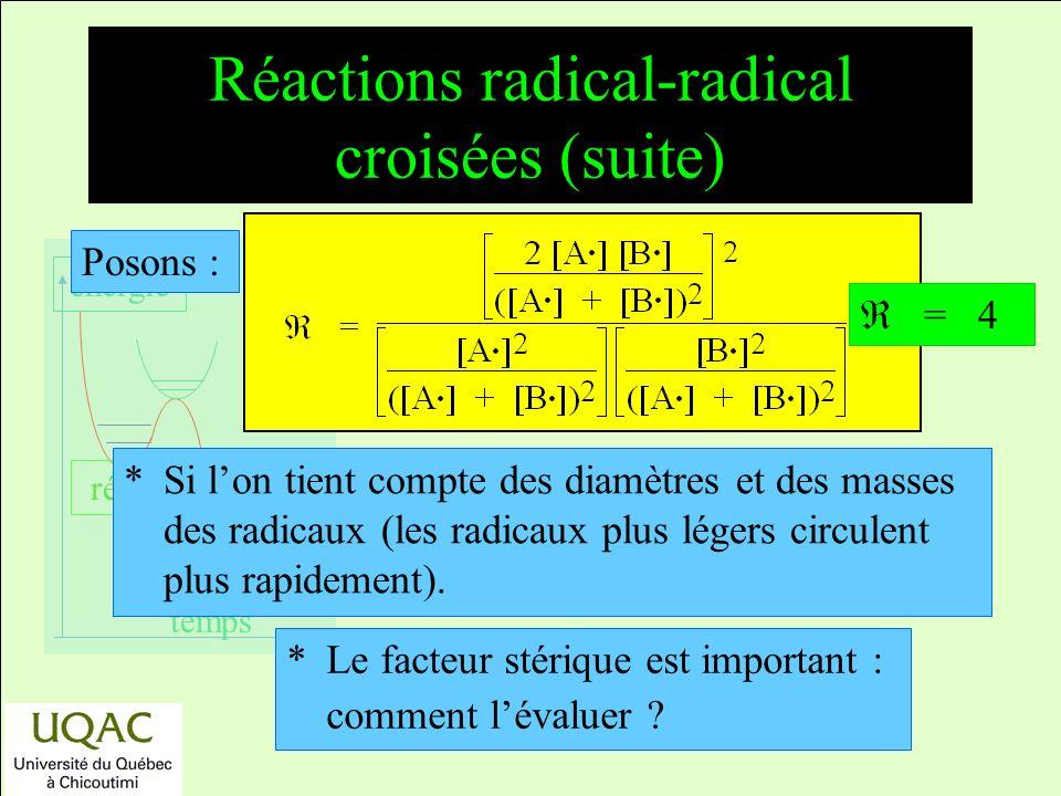 réactifs produits énergie temps Réactions radical-radical croisées (suite) *Si lon tient compte des diamètres et des masses des radicaux (les radicaux plus légers circulent plus rapidement).