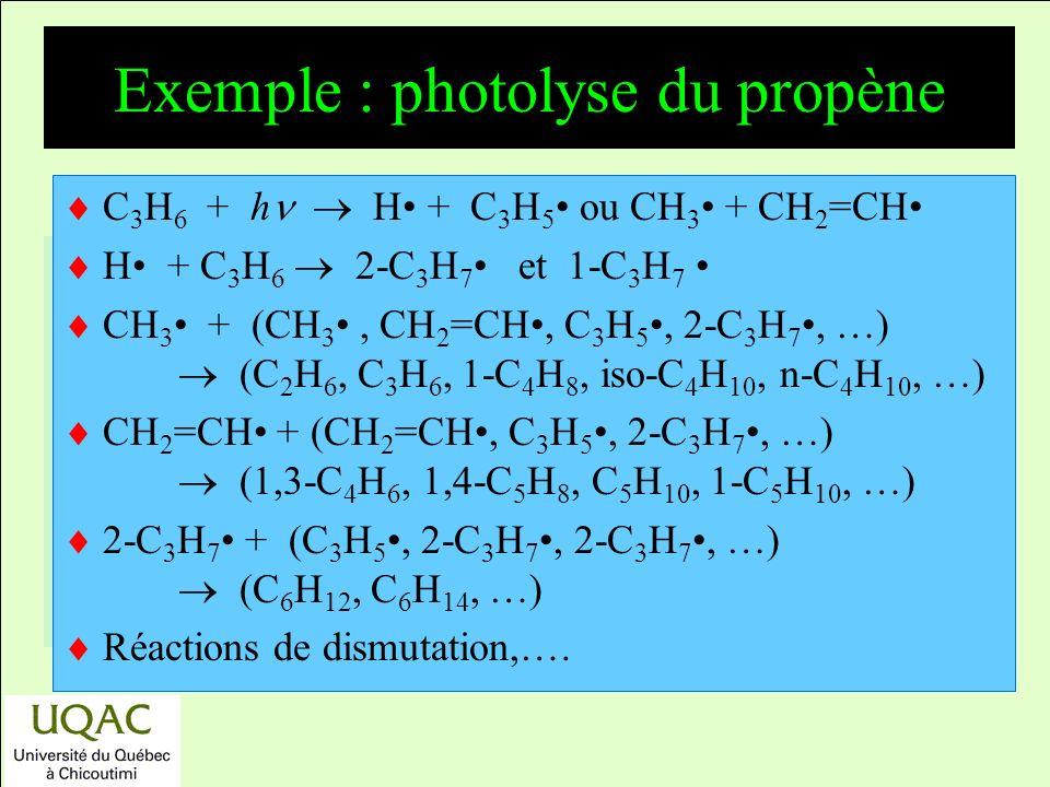 réactifs produits énergie temps Exemple : photolyse du propène C 3 H 6 + h H + C 3 H 5 ou CH 3 + CH 2 =CH H + C 3 H 6 2-C 3 H 7 et 1-C 3 H 7 CH 3 + (CH 3, CH 2 =CH, C 3 H 5, 2-C 3 H 7, …) (C 2 H 6, C 3 H 6, 1-C 4 H 8, iso-C 4 H 10, n-C 4 H 10, …) CH 2 =CH + (CH 2 =CH, C 3 H 5, 2-C 3 H 7, …) (1,3-C 4 H 6, 1,4-C 5 H 8, C 5 H 10, 1-C 5 H 10, …) 2-C 3 H 7 + (C 3 H 5, 2-C 3 H 7, 2-C 3 H 7, …) (C 6 H 12, C 6 H 14, …) Réactions de dismutation,….