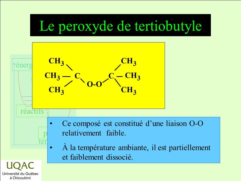 réactifs produits énergie temps Le peroxyde de tertiobutyle Ce composé est constitué dune liaison O-O relativement faible.