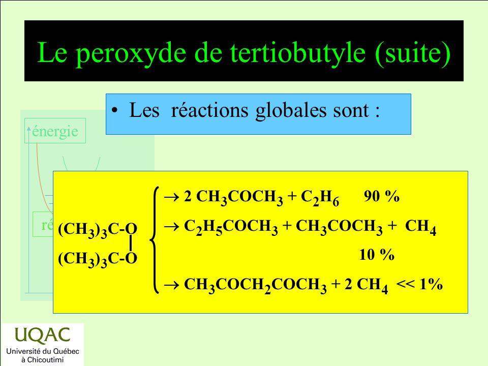 réactifs produits énergie temps Les réactions globales sont : (CH 3 ) 3 C-O 2 CH 3 COCH 3 + C 2 H 6 90 % C 2 H 5 COCH 3 + CH 3 COCH 3 + CH 4 10 % CH 3 COCH 2 COCH 3 + 2 CH 4 << 1% Le peroxyde de tertiobutyle (suite)