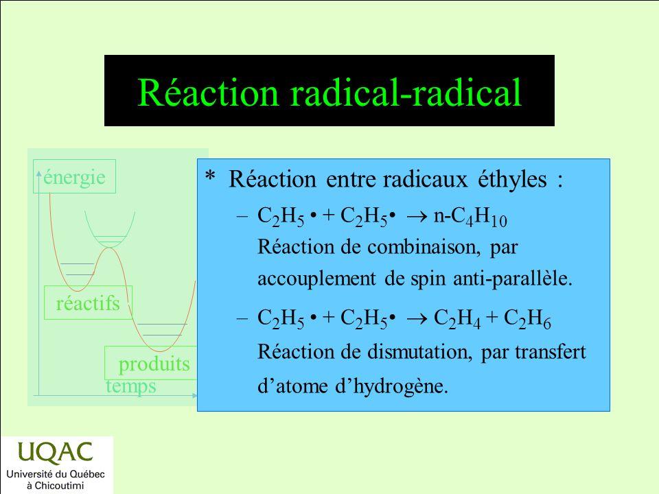 réactifs produits énergie temps *Réaction entre radicaux éthyles : –C 2 H 5 + C 2 H 5 n-C 4 H 10 Réaction de combinaison, par accouplement de spin anti-parallèle.