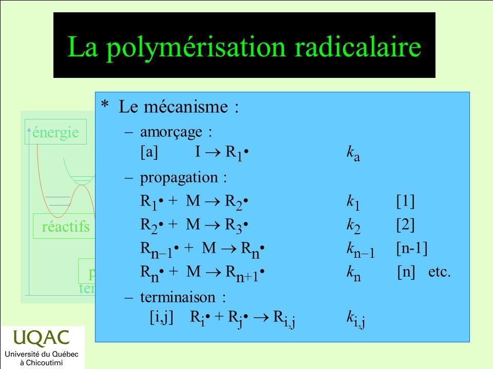 réactifs produits énergie temps *Le mécanisme : –amorçage : [a] I R 1k a –propagation : R 1 + M R 2k 1 [1] R 2 + M R 3k 2 [2] R n 1 + M R nk n 1 [n-1] R n + M R n +1k n [n] etc.