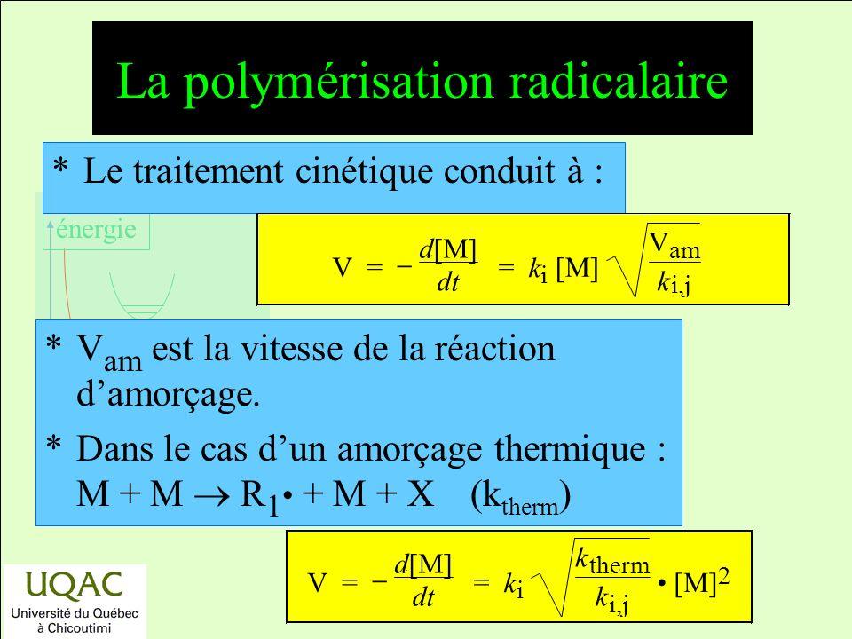 réactifs produits énergie temps La polymérisation radicalaire *Le traitement cinétique conduit à : *V am est la vitesse de la réaction damorçage.