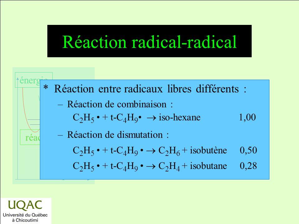 réactifs produits énergie temps Réaction radical-radical *Réaction entre radicaux libres différents : –Réaction de combinaison : C 2 H 5 + t-C 4 H 9 iso-hexane 1,00 –Réaction de dismutation : C 2 H 5 + t-C 4 H 9 C 2 H 6 + isobutène 0,50 C 2 H 5 + t-C 4 H 9 C 2 H 4 + isobutane 0,28