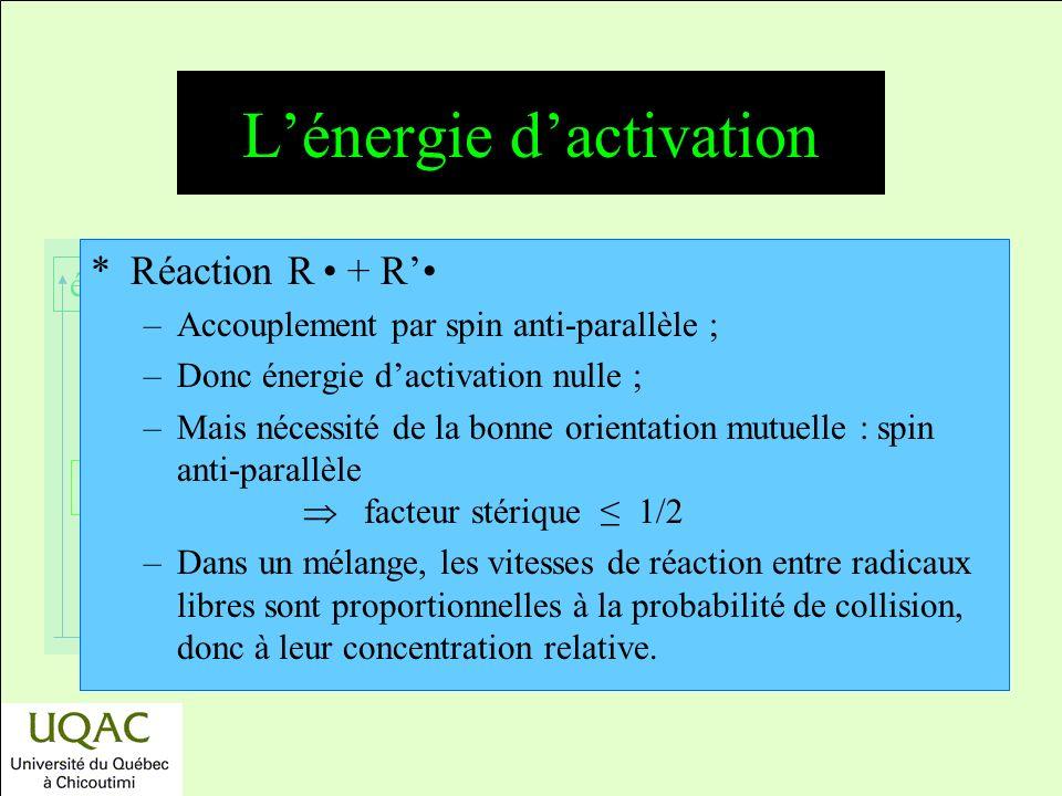 réactifs produits énergie temps Lénergie dactivation *Réaction R + R –Accouplement par spin anti-parallèle ; –Donc énergie dactivation nulle ; –Mais nécessité de la bonne orientation mutuelle : spin anti-parallèle facteur stérique 1/2 –Dans un mélange, les vitesses de réaction entre radicaux libres sont proportionnelles à la probabilité de collision, donc à leur concentration relative.